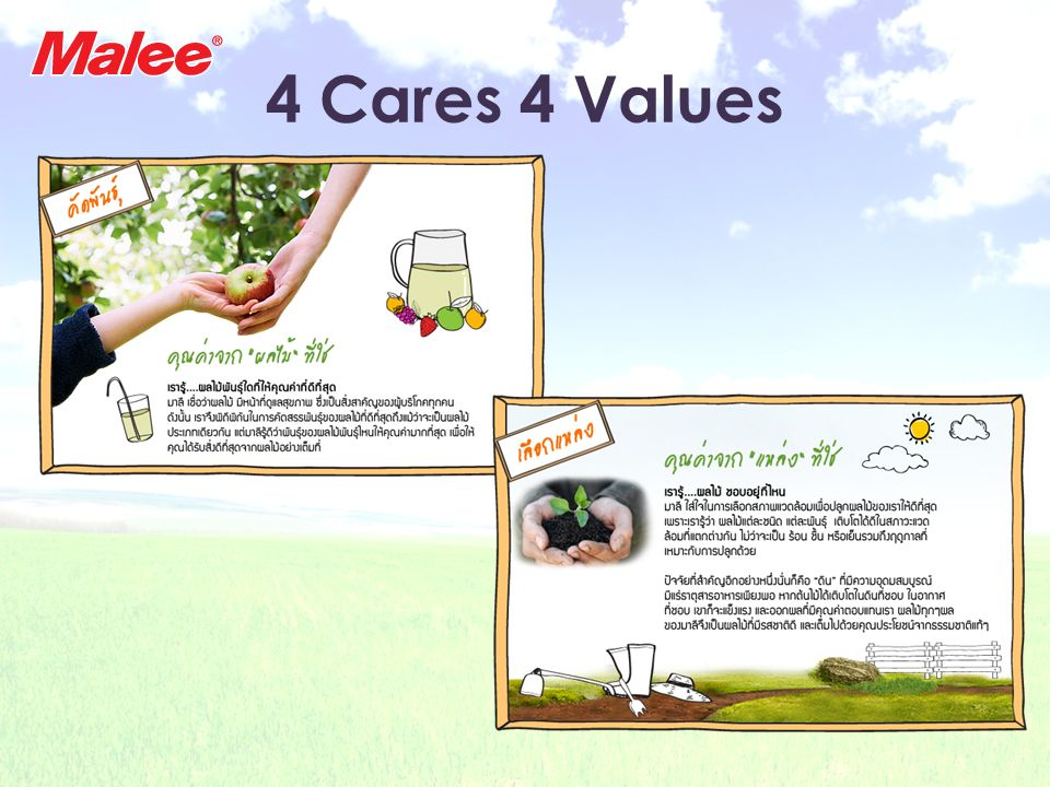 STP :Positioning High PriceLow Price + Aligned with healthy Trend - Aligned with healthy Trend Malee light Malee healthi Plus Malee 40% Chaba 40% Uniif40% Bing Tipco cool