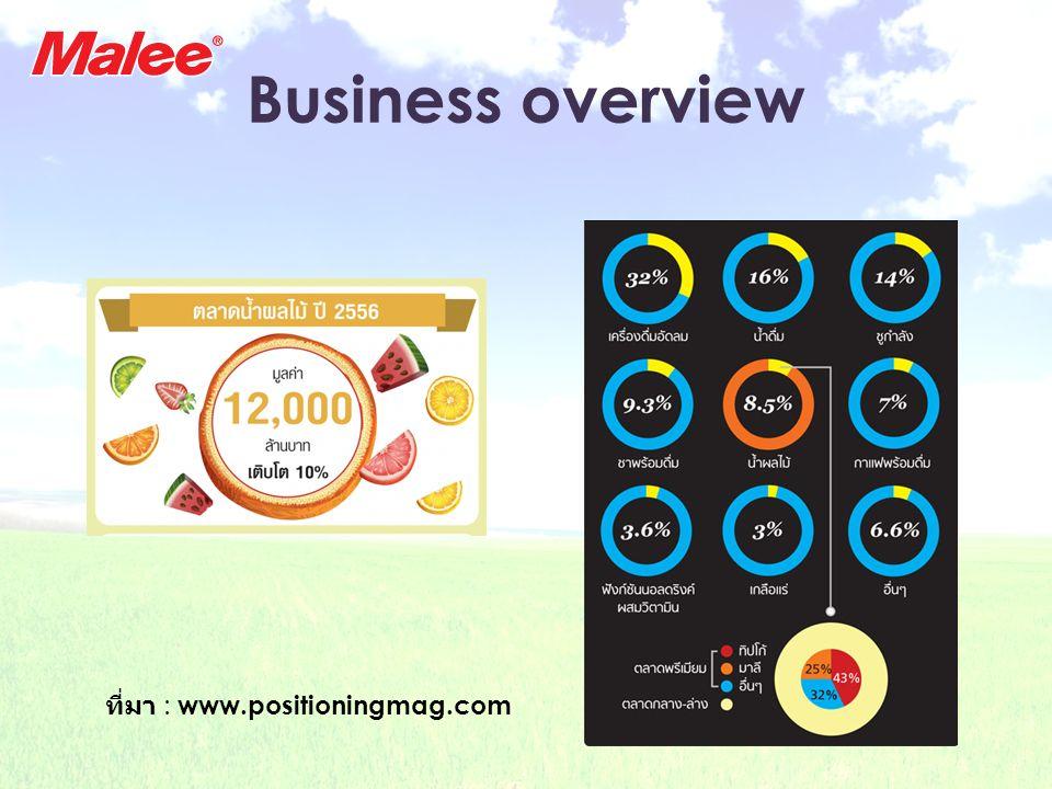 Idea screening รสชาติและบรรจุภัณฑ์ต้อง แตกต่างและน่าสนใจ (Degree of newnes) เพิ่มยอดขาย 15% (Object & Policy) งบในการพัฒนา ผลิตภัณฑ์ และ การตลาดกว่า 50 ล้านบาท (Resource) น้ำผลไม้ที่ห่วงใย สุขภาพ(image) http://www.udru.ac.th