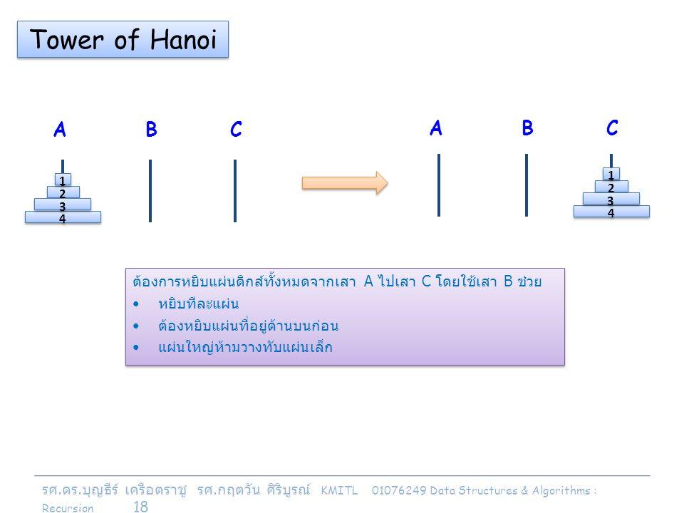 รศ. ดร. บุญธีร์ เครือตราชู รศ. กฤตวัน ศิริบูรณ์ KMITL 01076249 Data Structures & Algorithms : Recursion 18 A B C Tower of Hanoi 4 4 2 2 3 3 1 1 4 4 2