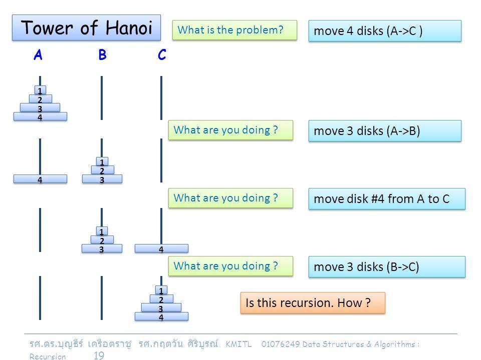 รศ. ดร. บุญธีร์ เครือตราชู รศ. กฤตวัน ศิริบูรณ์ KMITL 01076249 Data Structures & Algorithms : Recursion 19 A B C Tower of Hanoi 4 4 2 2 3 3 1 1 4 4 2
