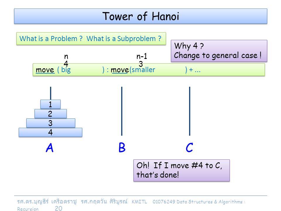 รศ. ดร. บุญธีร์ เครือตราชู รศ. กฤตวัน ศิริบูรณ์ KMITL 01076249 Data Structures & Algorithms : Recursion 20 A B C Tower of Hanoi What is a Problem ? Wh