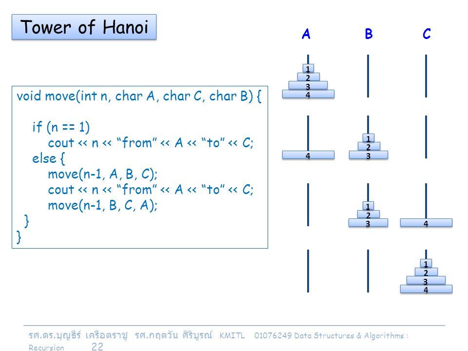 รศ. ดร. บุญธีร์ เครือตราชู รศ. กฤตวัน ศิริบูรณ์ KMITL 01076249 Data Structures & Algorithms : Recursion 22 void move(int n, char A, char C, char B) {