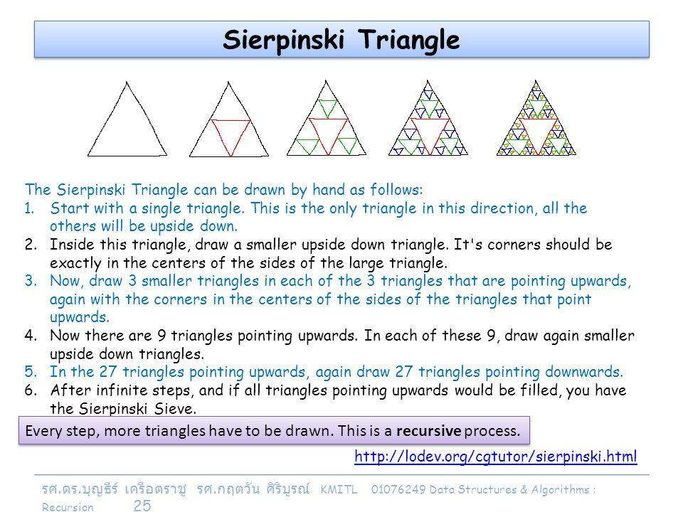 รศ. ดร. บุญธีร์ เครือตราชู รศ. กฤตวัน ศิริบูรณ์ KMITL 01076249 Data Structures & Algorithms : Recursion 25 Sierpinski Triangle The Sierpinski Triangle