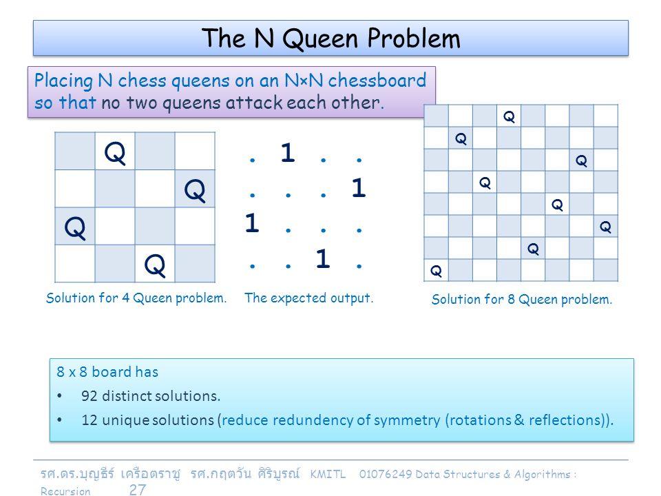 รศ. ดร. บุญธีร์ เครือตราชู รศ. กฤตวัน ศิริบูรณ์ KMITL 01076249 Data Structures & Algorithms : Recursion 27 The N Queen Problem Placing N chess queens