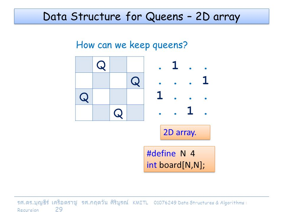 รศ. ดร. บุญธีร์ เครือตราชู รศ. กฤตวัน ศิริบูรณ์ KMITL 01076249 Data Structures & Algorithms : Recursion 29 Data Structure for Queens – 2D array How ca