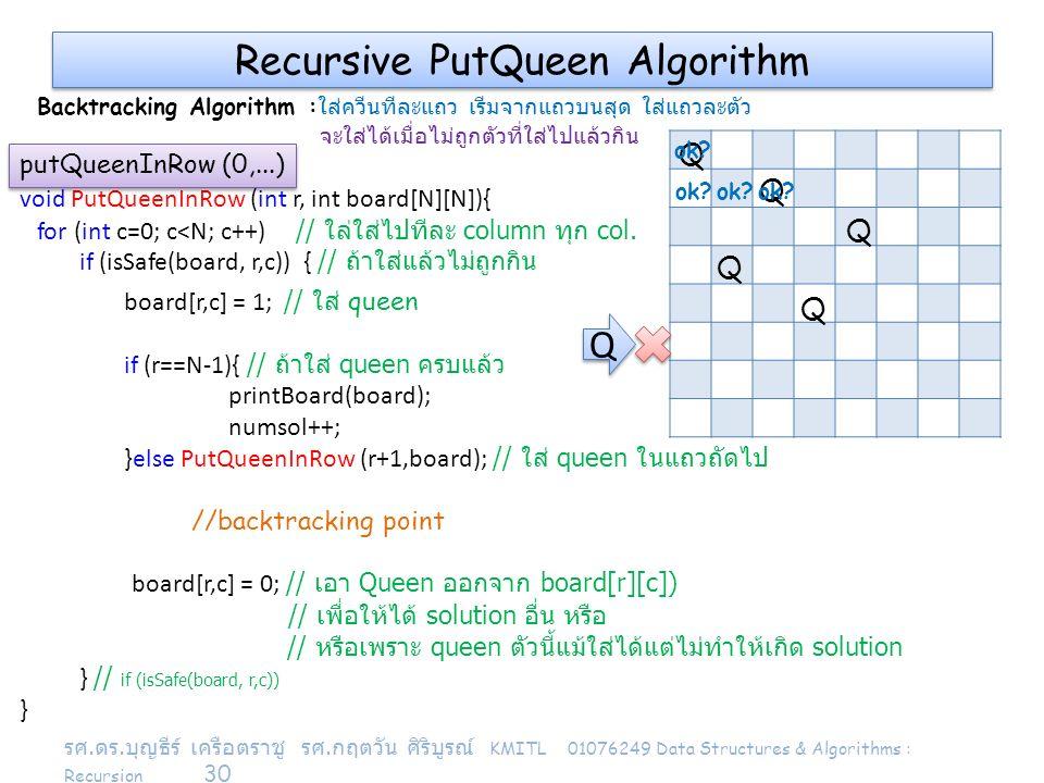 รศ. ดร. บุญธีร์ เครือตราชู รศ. กฤตวัน ศิริบูรณ์ KMITL 01076249 Data Structures & Algorithms : Recursion 30 Recursive PutQueen Algorithm void PutQueenI