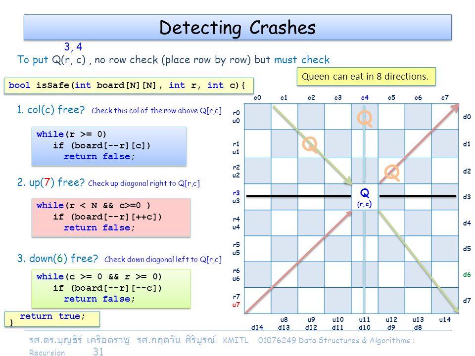 รศ. ดร. บุญธีร์ เครือตราชู รศ. กฤตวัน ศิริบูรณ์ KMITL 01076249 Data Structures & Algorithms : Recursion 31 3, 4 To put Q(r, c), no row check (place ro