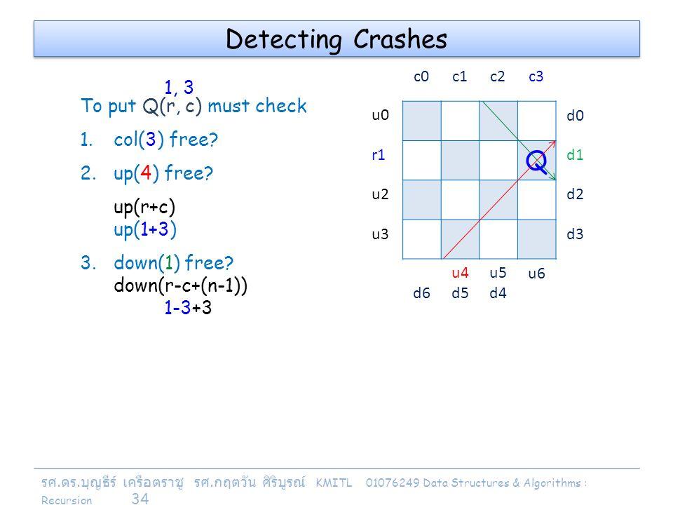 รศ. ดร. บุญธีร์ เครือตราชู รศ. กฤตวัน ศิริบูรณ์ KMITL 01076249 Data Structures & Algorithms : Recursion 34 Detecting Crashes c0c1c2c3 u0d0 r1 Q d1 u2d
