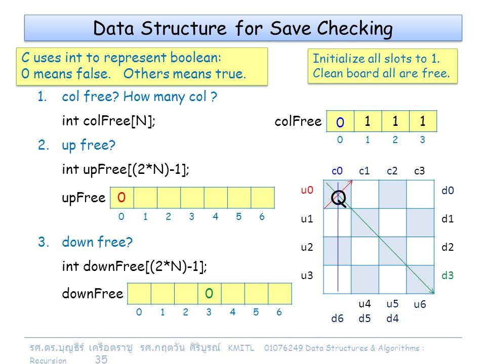รศ. ดร. บุญธีร์ เครือตราชู รศ. กฤตวัน ศิริบูรณ์ KMITL 01076249 Data Structures & Algorithms : Recursion 35 Data Structure for Save Checking 1.col free