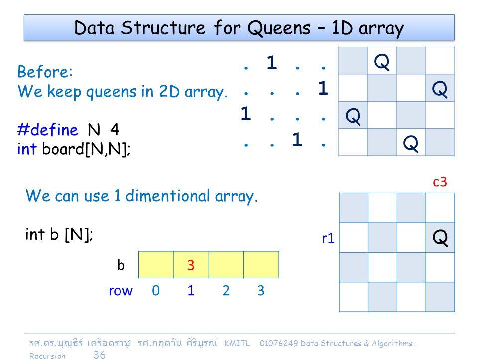 รศ. ดร. บุญธีร์ เครือตราชู รศ. กฤตวัน ศิริบูรณ์ KMITL 01076249 Data Structures & Algorithms : Recursion 36 Data Structure for Queens – 1D array c3 r1
