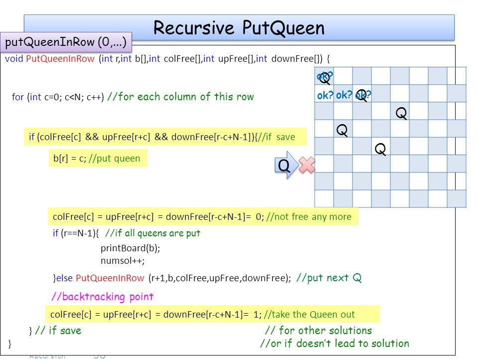 รศ. ดร. บุญธีร์ เครือตราชู รศ. กฤตวัน ศิริบูรณ์ KMITL 01076249 Data Structures & Algorithms : Recursion 38 Recursive PutQueen void PutQueenInRow (int