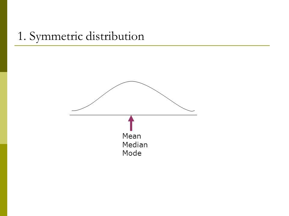 1. Symmetric distribution Mean Median Mode