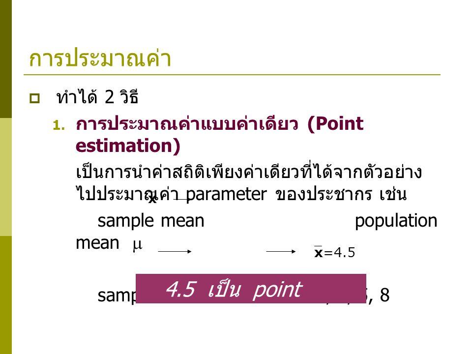 การประมาณค่า  ทำได้ 2 วิธี  การประมาณค่าแบบค่าเดียว (Point estimation) เป็นการนำค่าสถิติเพียงค่าเดียวที่ได้จากตัวอย่าง ไปประมาณค่า parameter ของประ