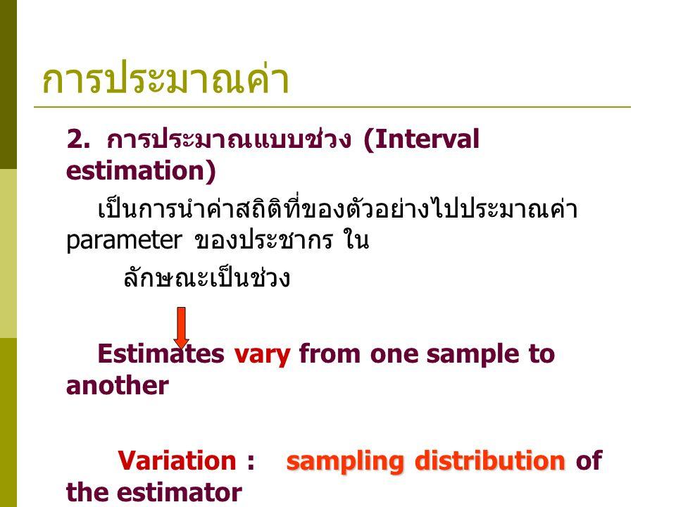 การประมาณค่า 2. การประมาณแบบช่วง (Interval estimation) เป็นการนำค่าสถิติที่ของตัวอย่างไปประมาณค่า parameter ของประชากร ใน ลักษณะเป็นช่วง Estimates var
