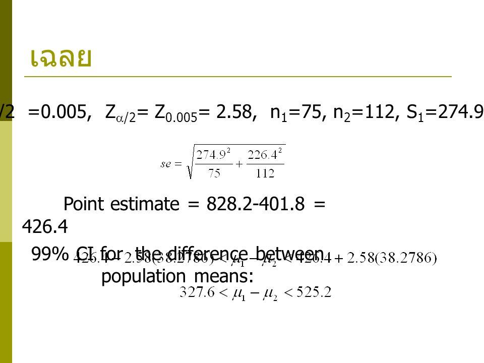 เฉลย Point estimate = 828.2-401.8 = 426.4 99% CI for the difference between population means:  =0.01,  /2 =0.005, Z  /2 = Z 0.005 = 2.58, n 1 =75,