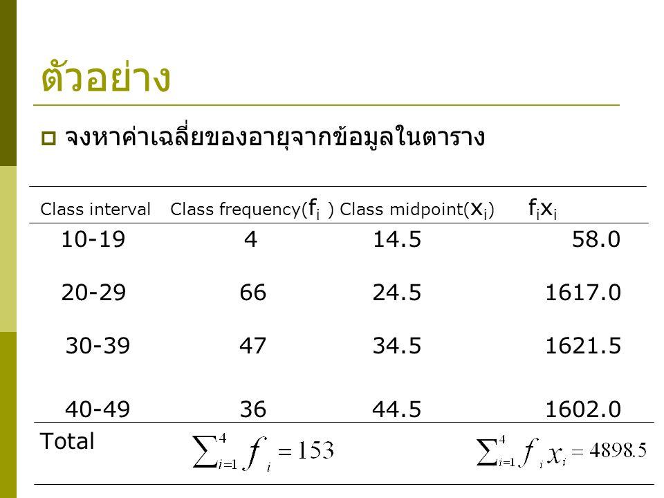 ตัวอย่าง  จงหาค่าเฉลี่ยของอายุจากข้อมูลในตาราง Class interval Class frequency( f i ) Class midpoint( x i ) f i x i 10-19 414.5 58.0 20-296624.5 1617.