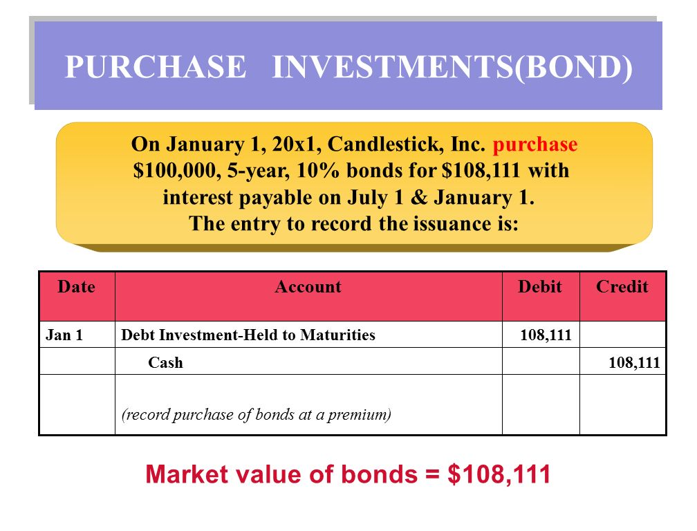 PURCHASE INVESTMENTS(BOND) On January 1, 20x1, Candlestick, Inc.
