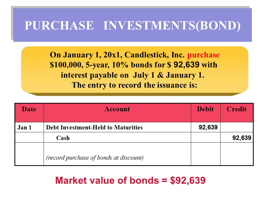 PURCHASE INVESTMENTS(BOND) On January 1, 20x1, Candlestick, Inc. purchase $100,000, 5-year, 10% bonds for $ 92,639 with interest payable on July 1 & J