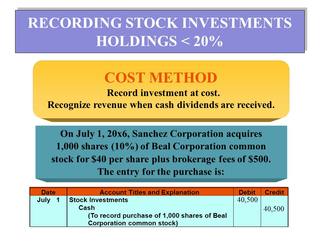 On July 1, 20x6, Sanchez Corporation acquires 1,000 shares (10%) of Beal Corporation common stock for $40 per share plus brokerage fees of $500. The e