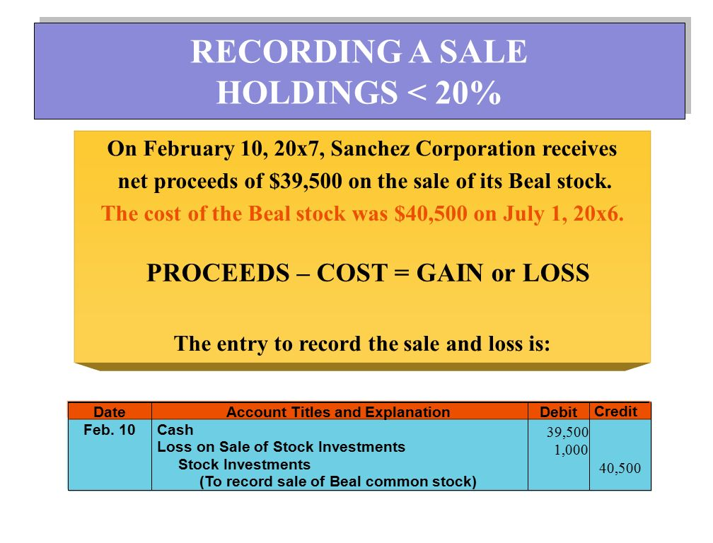 On February 10, 20x7, Sanchez Corporation receives net proceeds of $39,500 on the sale of its Beal stock.