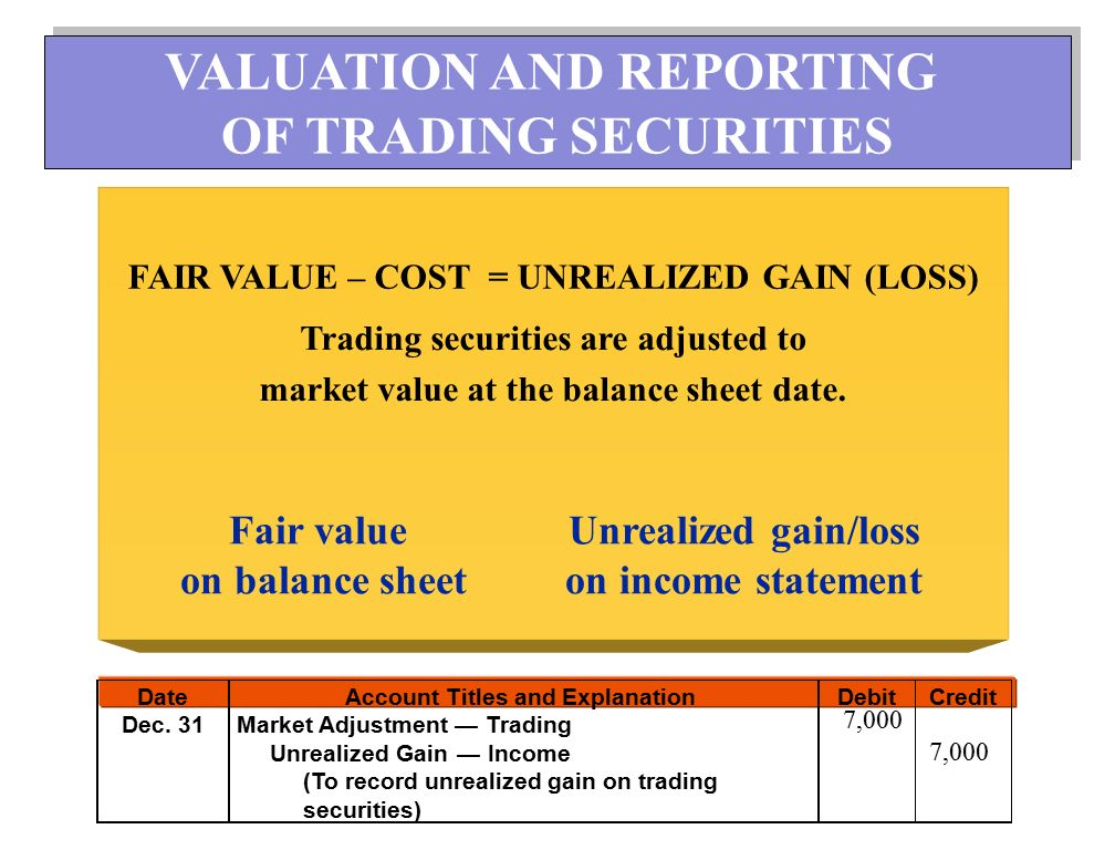 Trading securities are adjusted to market value at the balance sheet date.