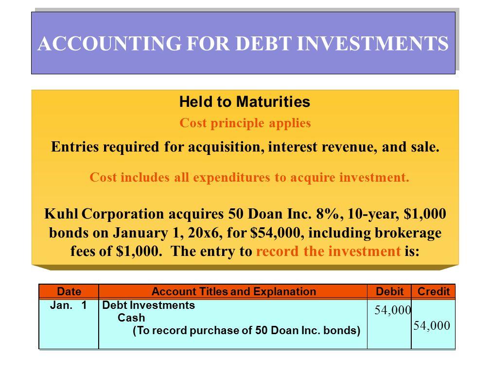 การบันทึกการไถ่ถอนหุ้นกู้เมื่อวัน ครบกำหนดในราคาตามสัญญา การตัดส่วนต่ำมูลค่าหุ้นกู้ DateAccountDebitCredit Jan1, 20x6 Cash100,000 Debt Investment-Held to Maturities 100,000