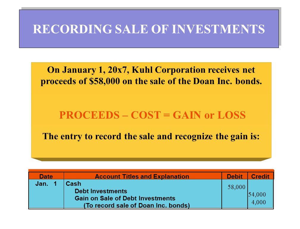 Investor's Ownership Presumed Interest in Investee's Influence Accounting Common Stock on Investee Guidelines Less than 20% Insignificant Fair Value/Cost method Between 20% Significant Cost method and 50% More than 50% Controlling Cost method Consolidated financial statements Stock investments = capital stock of corporations.