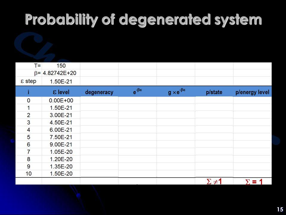 Chem:KU-KPS Piti Treesukol Probability of degenerated system 15  1 1  = 1