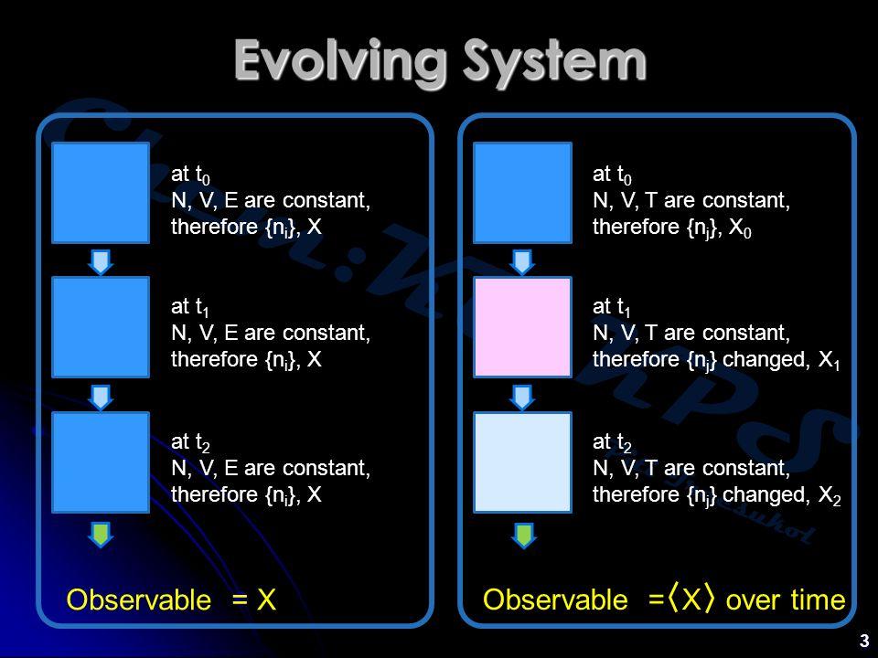 Chem:KU-KPS Piti Treesukol Evolving System 3 at t 0 N, V, E are constant, therefore {n i }, X at t 1 N, V, E are constant, therefore {n i }, X at t 2 N, V, E are constant, therefore {n i }, X at t 0 N, V, T are constant, therefore {n j }, X 0 at t 1 N, V, T are constant, therefore {n j } changed, X 1 at t 2 N, V, T are constant, therefore {n j } changed, X 2 Observable = X Observable = X over time