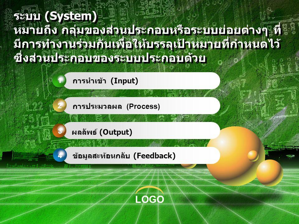 LOGO ระบบ (System) หมายถึง กลุ่มของส่วนประกอบหรือระบบย่อยต่างๆ ที่ มีการทำงานร่วมกันเพื่อให้บรรลุเป้าหมายที่กำหนดไว้ ซึ่งส่วนประกอบของระบบประกอบด้วย 1 2 3 4 การนำเข้า (Input) การประมวลผล (Process) ผลลัพธ์ (Output) ข้อมูลสะท้อนกลับ (Feedback)