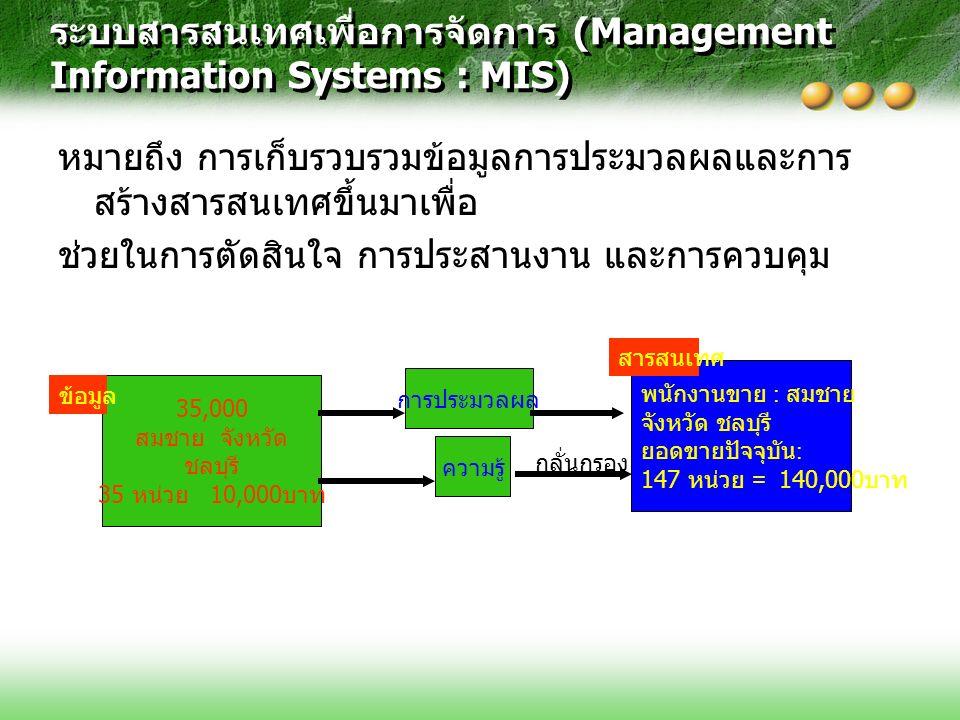 ระบบสารสนเทศเพื่อการจัดการ (Management Information Systems : MIS) หมายถึง การเก็บรวบรวมข้อมูลการประมวลผลและการ สร้างสารสนเทศขึ้นมาเพื่อ ช่วยในการตัดสินใจ การประสานงาน และการควบคุม 35,000 สมชาย จังหวัด ชลบุรี 35 หน่วย 10,000 บาท การประมวลผล ความรู้ กลั่นกรอง พนักงานขาย : สมชาย จังหวัด ชลบุรี ยอดขายปัจจุบัน : 147 หน่วย = 140,000 บาท ข้อมูล สารสนเทศ