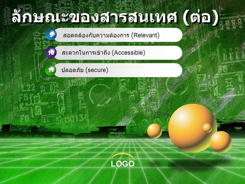 LOGO ลักษณะของสารสนเทศ ( ต่อ ) 9 สอดคล้องกับความต้องการ (Relevant) 10 สะดวกในการเข้าถึง (Accessible) 11 ปลอดภัย (secure)