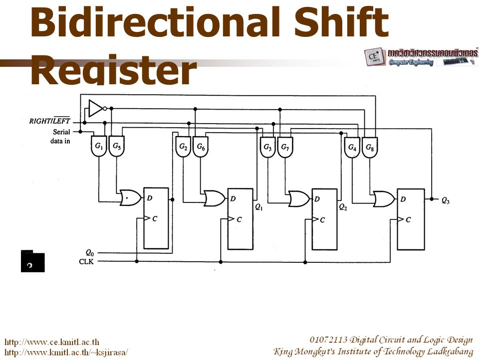 Bidirectional Shift Register