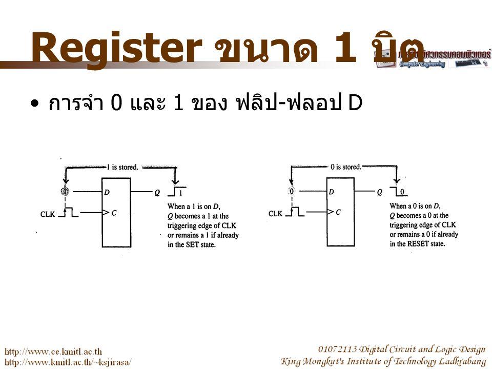 Shift register by JK Flip-Flop รีจิสเตอร์ทำงานโดยใช้หลักการของ D Flip-Flop ในการสร้างรีจิสเตอร์นั้นนอกจาก ใช้ D Flip-Flop แล้ว เรายังสามารถใช้ JK Flip-Flop ในการสร้างรีจิสเตอร์ได้ โดยนำ การทำงานกรณี SET และ RESET ของ JK FF ที่เปรียบได้กับการทำงานของ D FF มา ออกแบบโดยการต่อขา K ให้ตรงข้ามกับ J แล้วใช้ขา J เป็น D