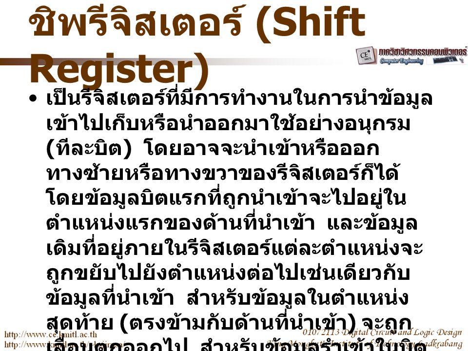 ชิพรีจิสเตอร์ (Shift Register) เราแบ่งชนิดของชิพรีจิสเตอร์ตามทิศ ทางการนำข้อมูลเข้า / ออกได้ดังนี้ –Shift right register เป็นรีจิสเตอร์ที่มีการ นำข้อมูลเข้าจากทางซ้าย ขยับไปทางขวา เรื่อย ๆ จนข้อมูลหมด –Shift left register เป็นรีจิสเตอร์ที่มีการ นำข้อมูลเข้าจากทางขวา ขยับไปทางซ้าย เรื่อย ๆ จนข้อมูลหมด การควบคุมการนำข่อมูลเข้าหรืออกช้ สัญญาณที่เรียกว่า สัญญาณชิพ (Shift)