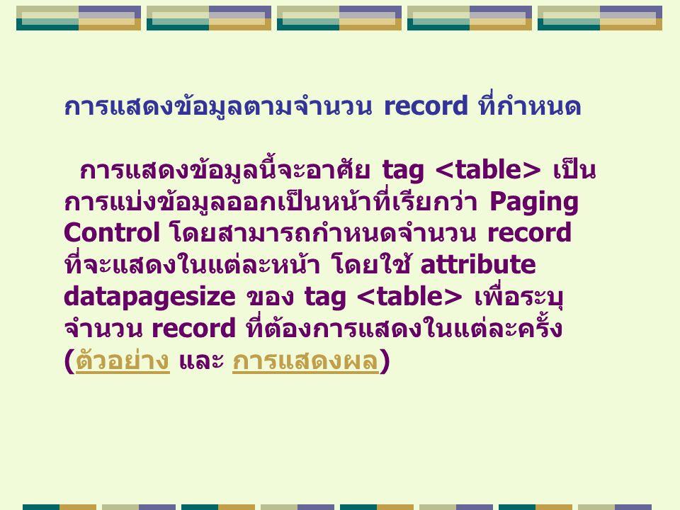 การแสดงข้อมูลตามจำนวน record ที่กำหนด การแสดงข้อมูลนี้จะอาศัย tag เป็น การแบ่งข้อมูลออกเป็นหน้าที่เรียกว่า Paging Control โดยสามารถกำหนดจำนวน record ท