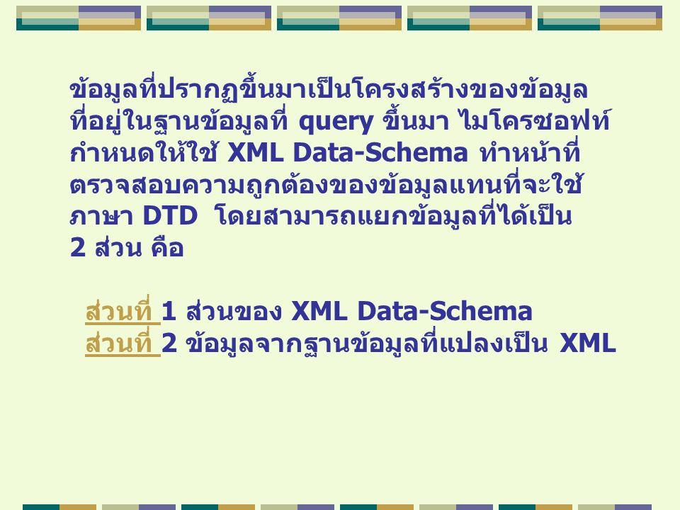 ข้อมูลที่ปรากฏขึ้นมาเป็นโครงสร้างของข้อมูล ที่อยู่ในฐานข้อมูลที่ query ขึ้นมา ไมโครซอฟท์ กำหนดให้ใช้ XML Data-Schema ทำหน้าที่ ตรวจสอบความถูกต้องของข้
