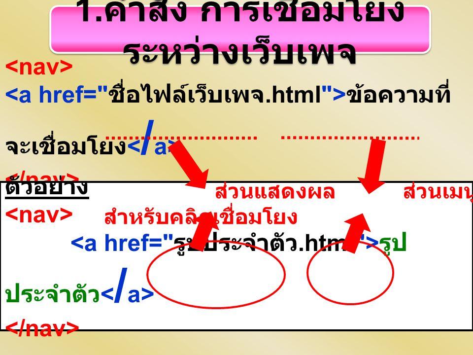 1. คำสั่ง การเชื่อมโยง ระหว่างเว็บเพจ ข้อความที่ จะเชื่อมโยง ตัวอย่าง รูป ประจำตัว ส่วนแสดงผล ส่วนเมนู สำหรับคลิกเชื่อมโยง