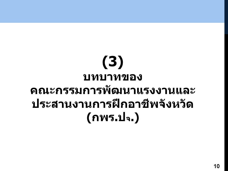 (3) บทบาทของ คณะกรรมการพัฒนาแรงงานและ ประสานงานการฝึกอาชีพจังหวัด ( กพร. ป จ.) 10