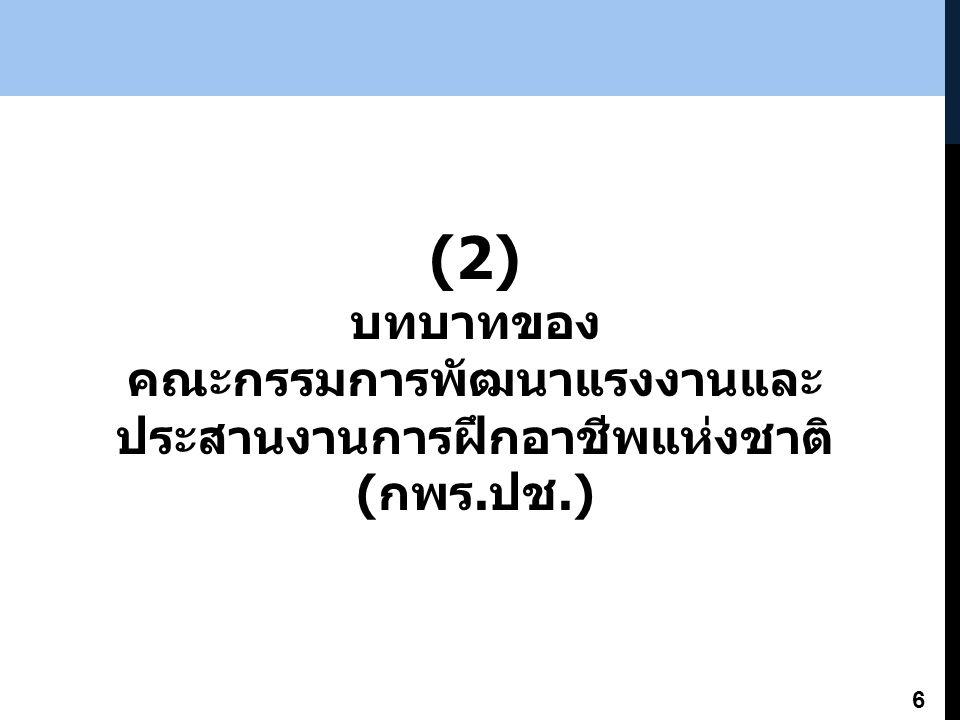 (2) บทบาทของ คณะกรรมการพัฒนาแรงงานและ ประสานงานการฝึกอาชีพแห่งชาติ ( กพร. ปช.) 6
