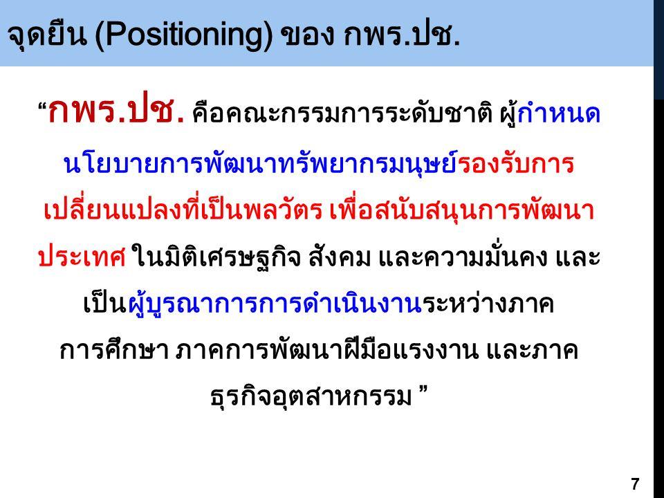 """จุดยืน (Positioning) ของ กพร.ปช. """" กพร.ปช. คือคณะกรรมการระดับชาติ ผู้กำหนด นโยบายการพัฒนาทรัพยากรมนุษย์รองรับการ เปลี่ยนแปลงที่เป็นพลวัตร เพื่อสนับสนุ"""