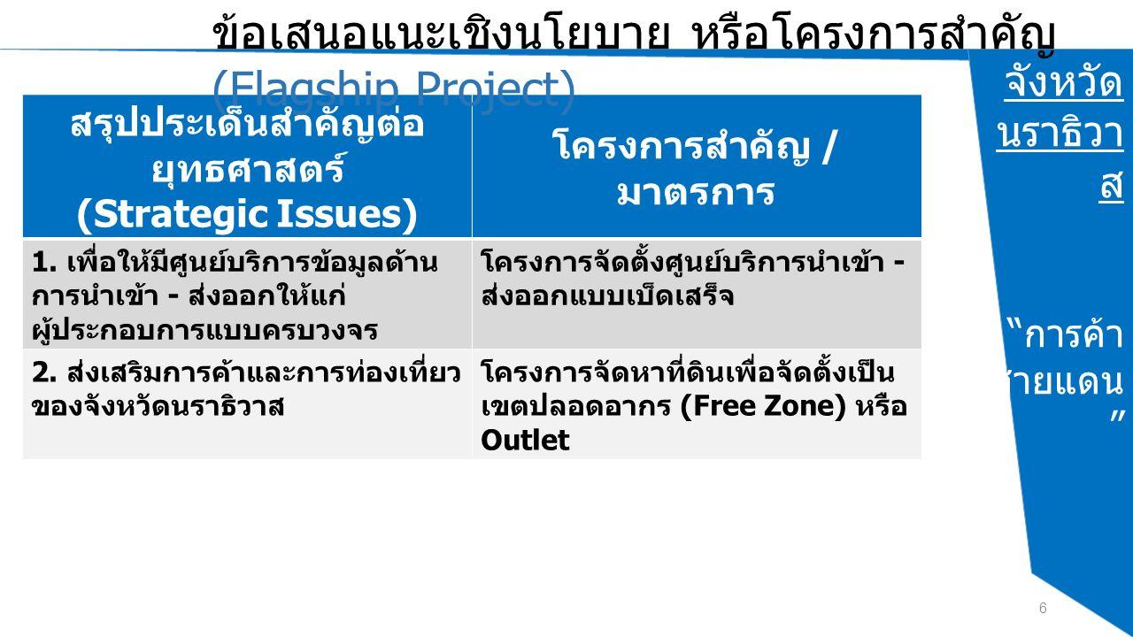 สรุปประเด็นสำคัญต่อ ยุทธศาสตร์ (Strategic Issues) โครงการสำคัญ / มาตรการ 1.