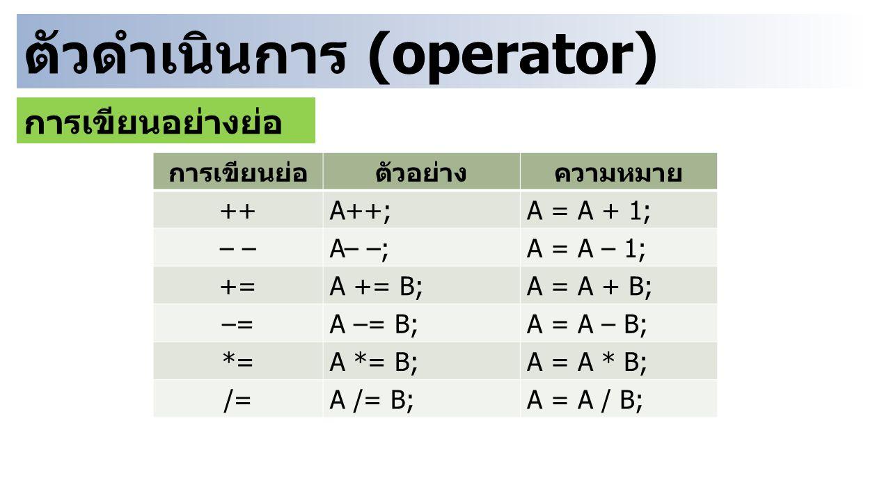 ตัวดำเนินการ (operator) การเขียนอย่างย่อ การเขียนย่อตัวอย่างความหมาย ++A++;A = A + 1; – A– –;A = A – 1; +=A += B;A = A + B; –=A –= B;A = A – B; *=A *= B;A = A * B; /=A /= B;A = A / B;