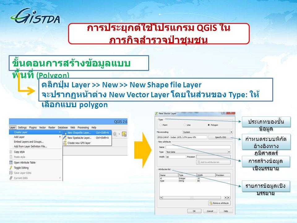 ขั้นตอนการสร้างข้อมูลแบบ พื้นที่ (Polygon) คลิกปุ่ม Layer >> New >> New Shape file Layer จะปรากฏหน้าต่าง New Vector Layer โดยในส่วนของ Type: ให้ เลือกแบบ polygon ประเภทของชั้น ข้อมูล กำหนดระบบพิกัด อ้างอิงทาง ภูมิศาสตร์ การสร้างข้อมูล เชิงบรรยาย รายการข้อมูลเชิง บรรยาย การประยุกต์ใช้โปรแกรม QGIS ใน ภารกิจสำรวจป่าชุมชน