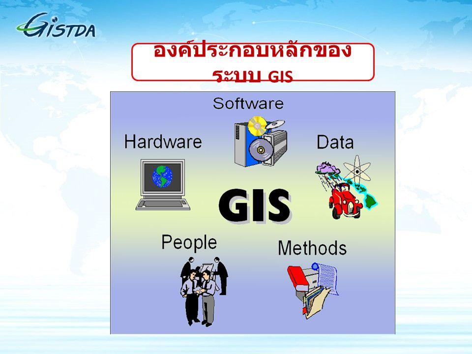องค์ประกอบหลักของ ระบบ GIS