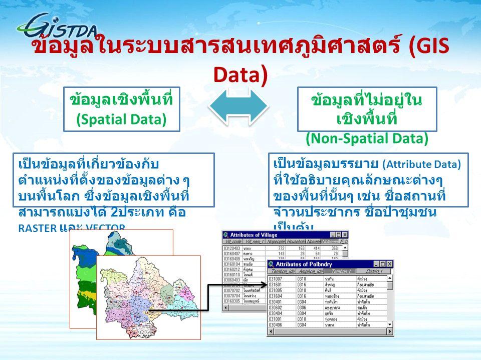 ข้อมูลในระบบสารสนเทศภูมิศาสตร์ (GIS Data) ข้อมูลเชิงพื้นที่ (Spatial Data) เป็นข้อมูลที่เกี่ยวข้องกับ ตำแหน่งที่ตั้งของข้อมูลต่าง ๆ บนพื้นโลก ซึ่งข้อมูลเชิงพื้นที่ สามารถแบ่งได้ 2 ประเภท คือ RASTER และ VECTOR ข้อมูลที่ไม่อยู่ใน เชิงพื้นที่ (Non-Spatial Data) เป็นข้อมูลบรรยาย (Attribute Data) ที่ใช้อธิบายคุณลักษณะต่างๆ ของพื้นที่นั้นๆ เช่น ชื่อสถานที่ จำวนประชากร ชื่อป่าชุมชน เป็นต้น