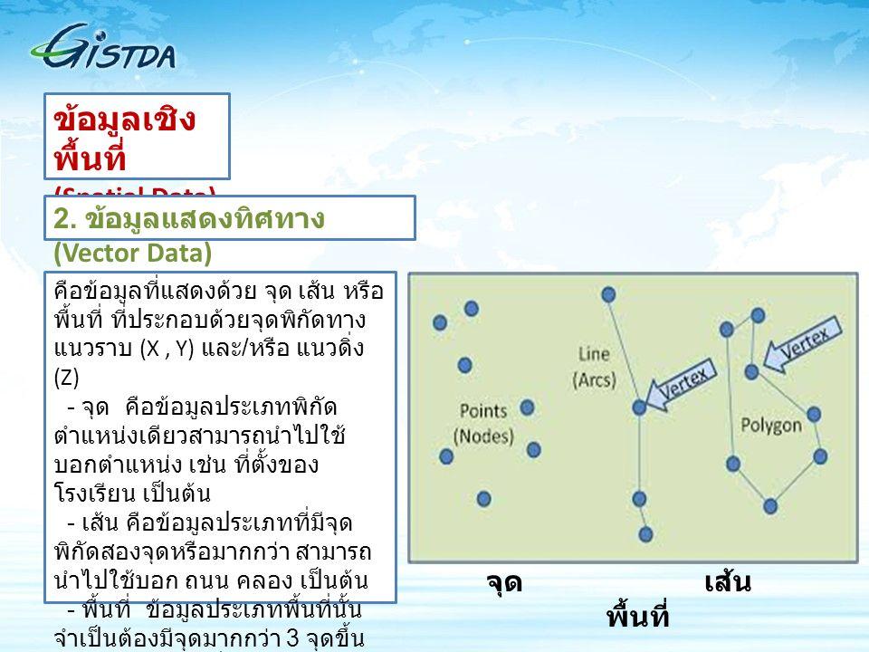 ข้อมูลเชิง พื้นที่ (Spatial Data) 2.