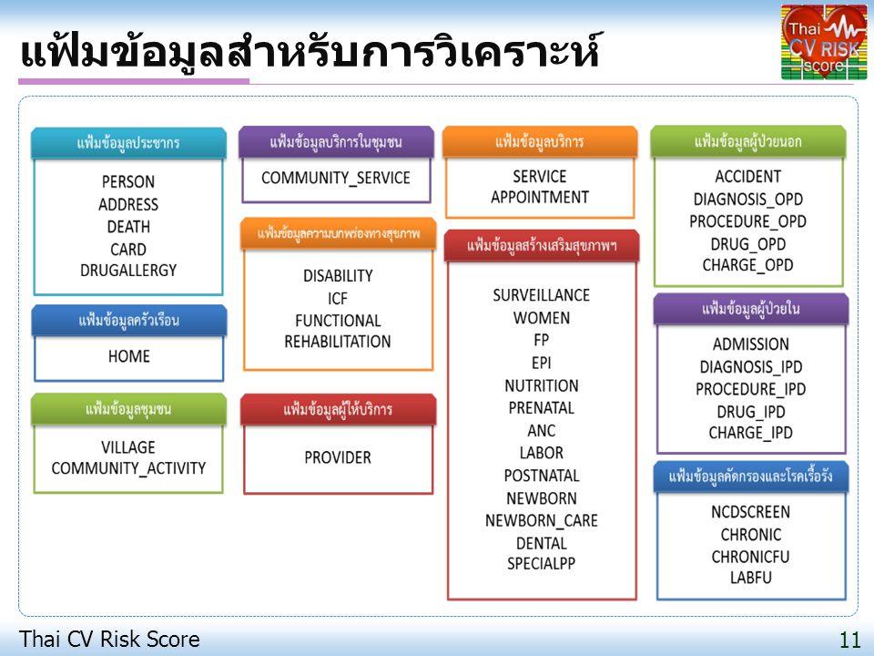 แฟ้มข้อมูลสำหรับการวิเคราะห์ Thai CV Risk Score 11