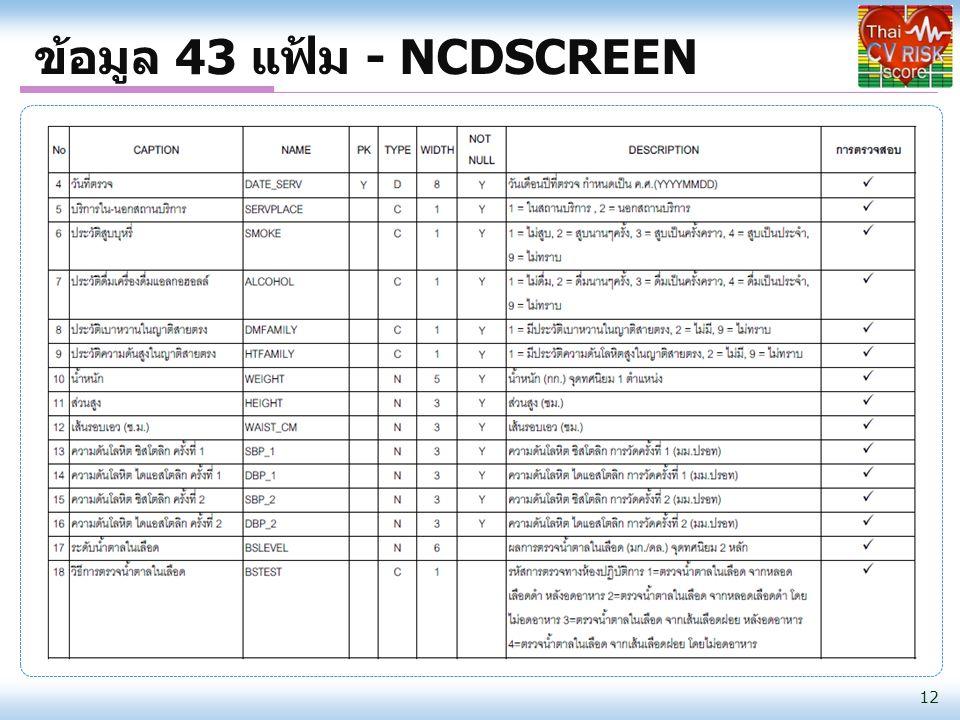 ข้อมูล 43 แฟ้ม - NCDSCREEN 12