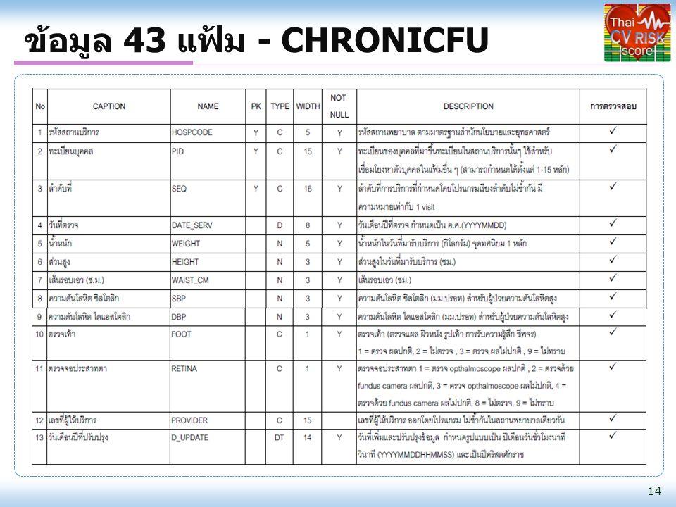 ข้อมูล 43 แฟ้ม - CHRONICFU 14